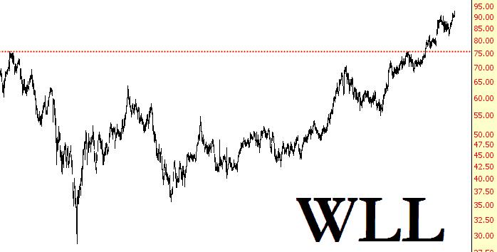 0830-wll