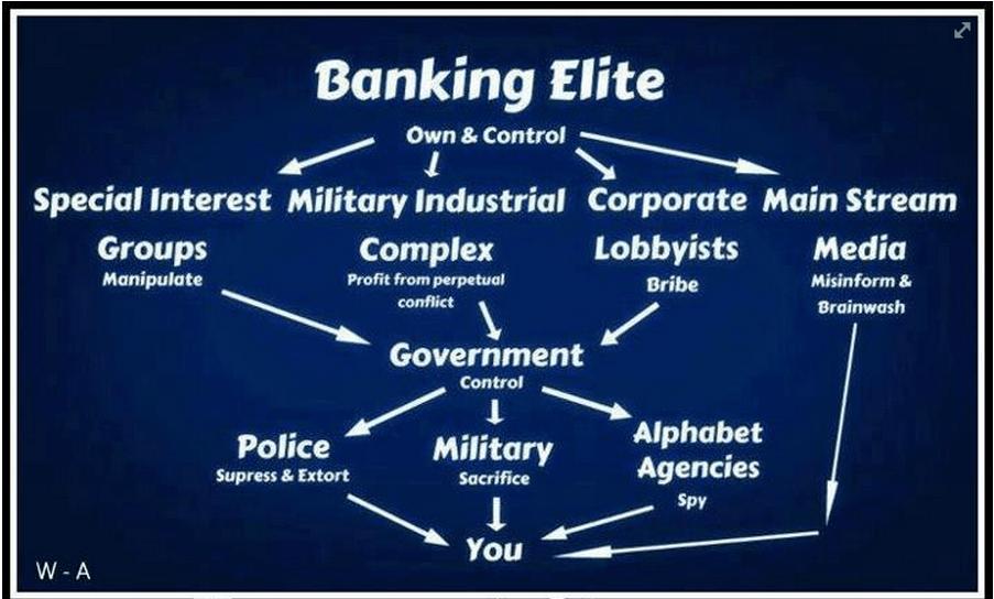 Banking-Elite-infograph