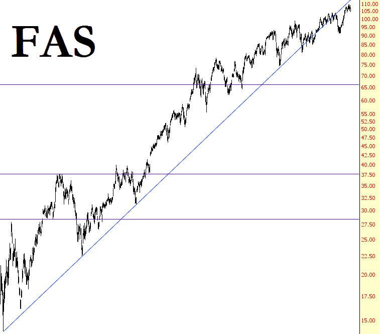 0909-fas