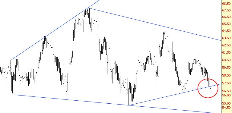 0912-cbs
