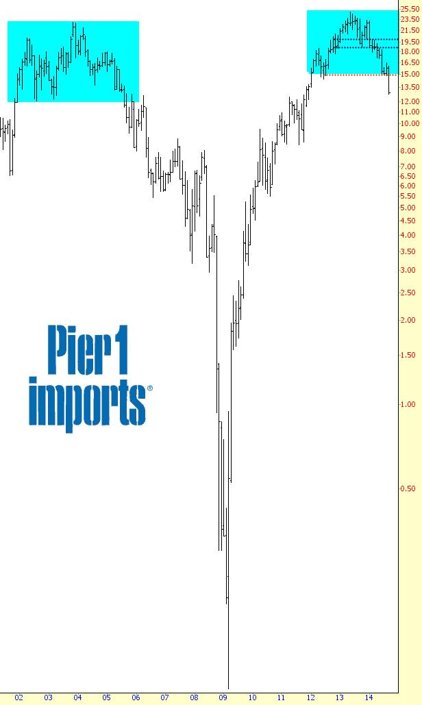 0918-pir