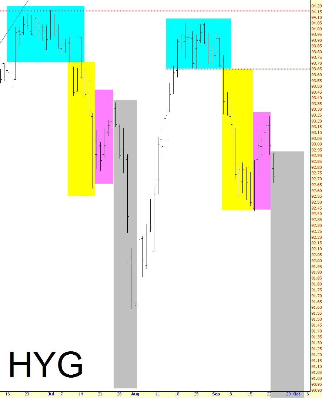0923-hyg