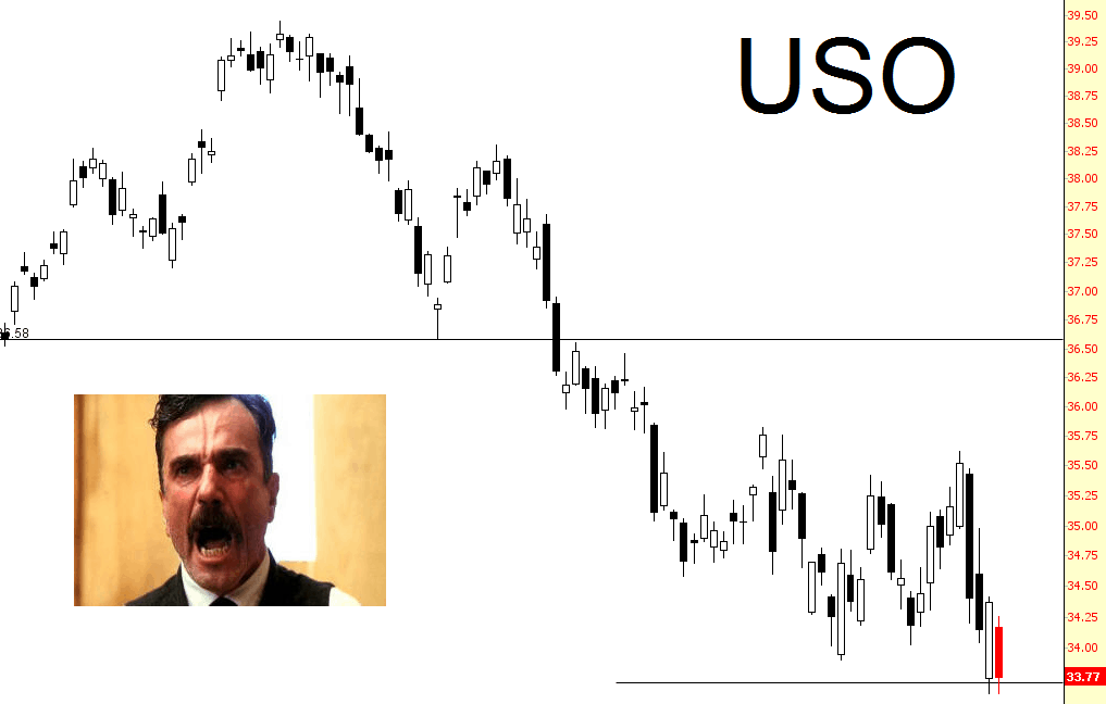 1003-uso