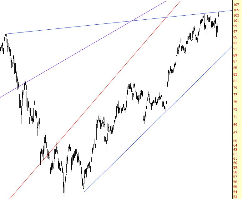 1023-aapl