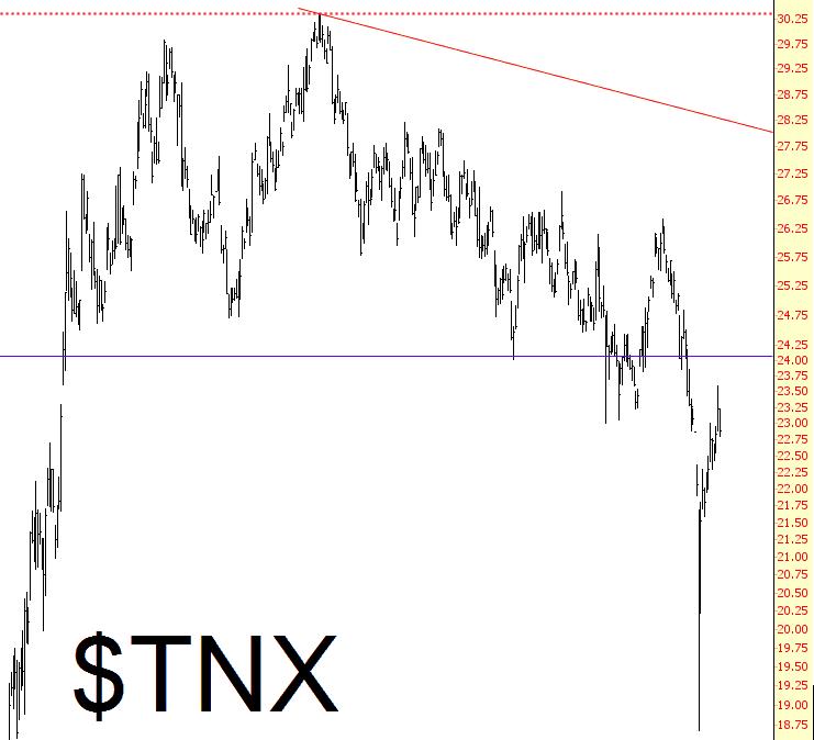 1030-tnx