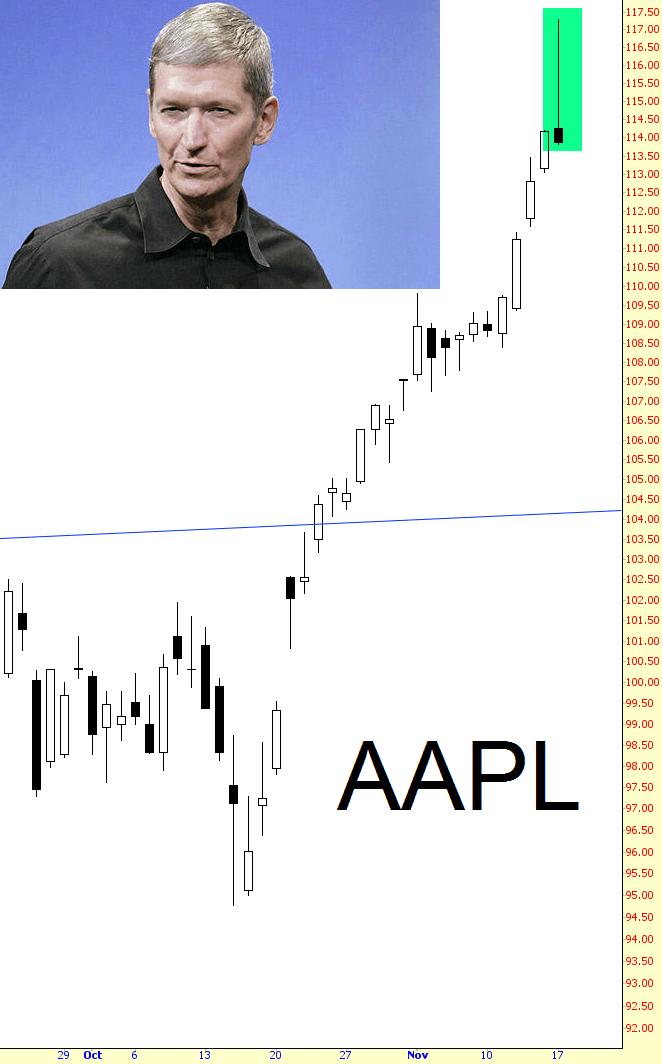 1117-aapl