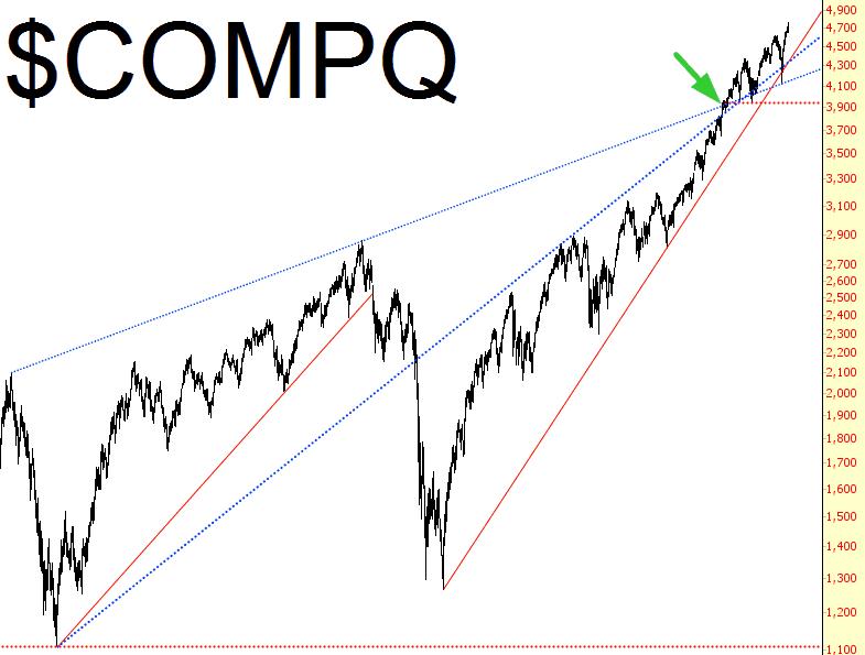 1122-compq