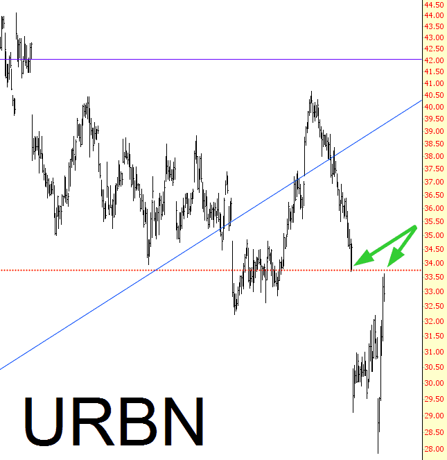 1126-URBN