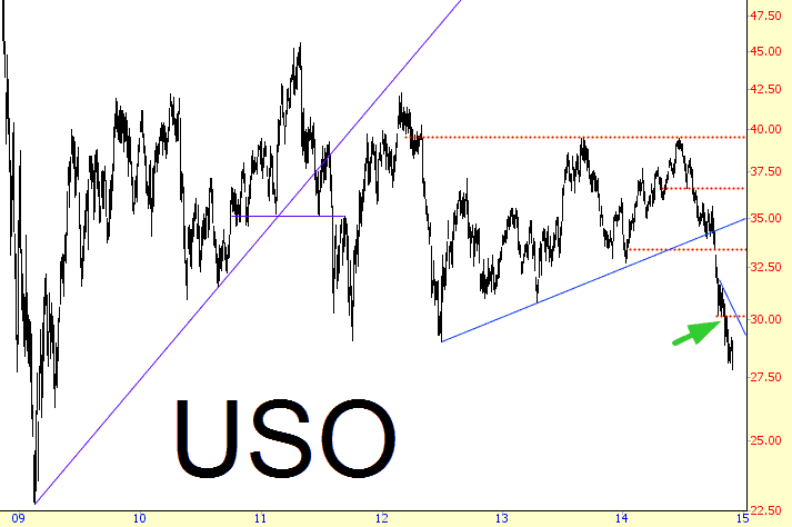 1126-USO