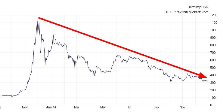 1229-bitcoin