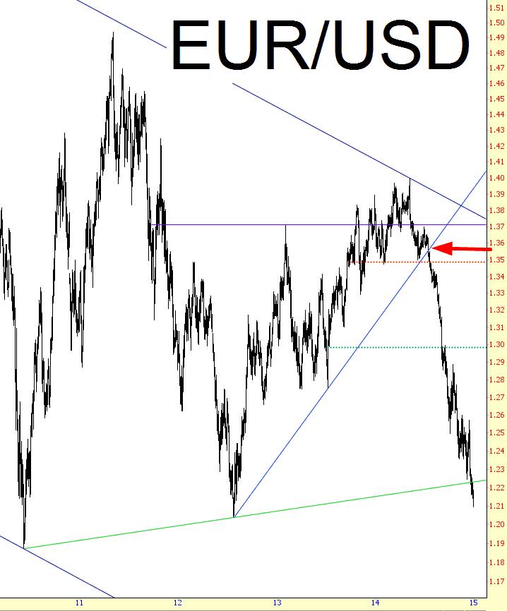1231-euro