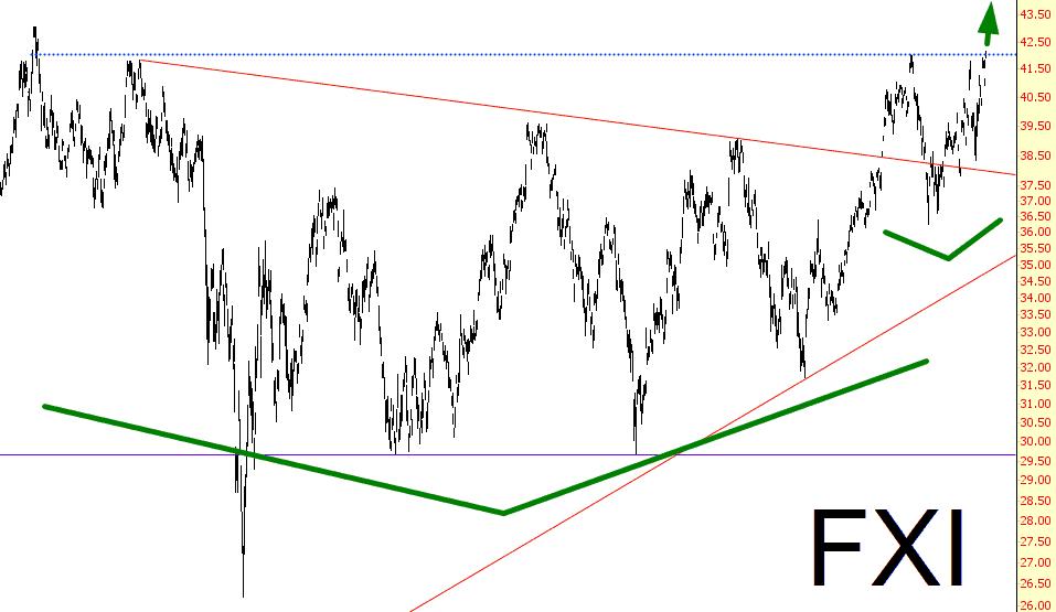 0102-fxi