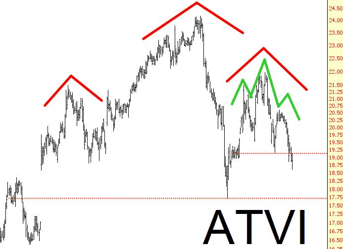0111-atvi