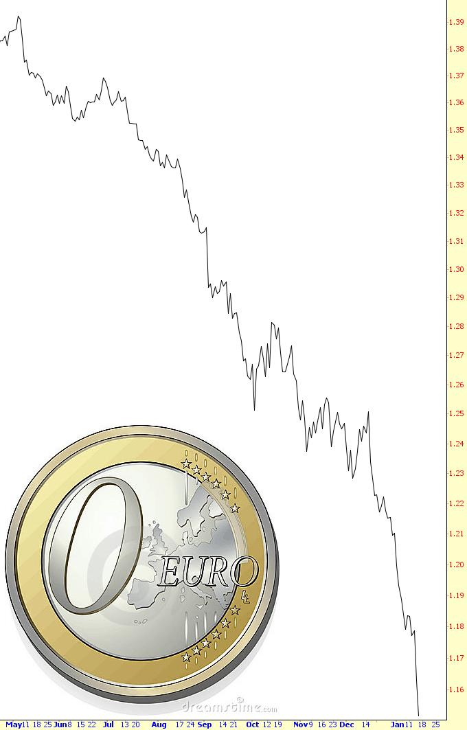 0116-euro