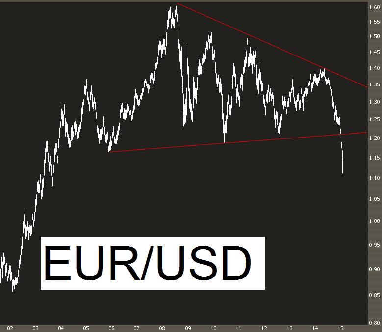 0123-euro