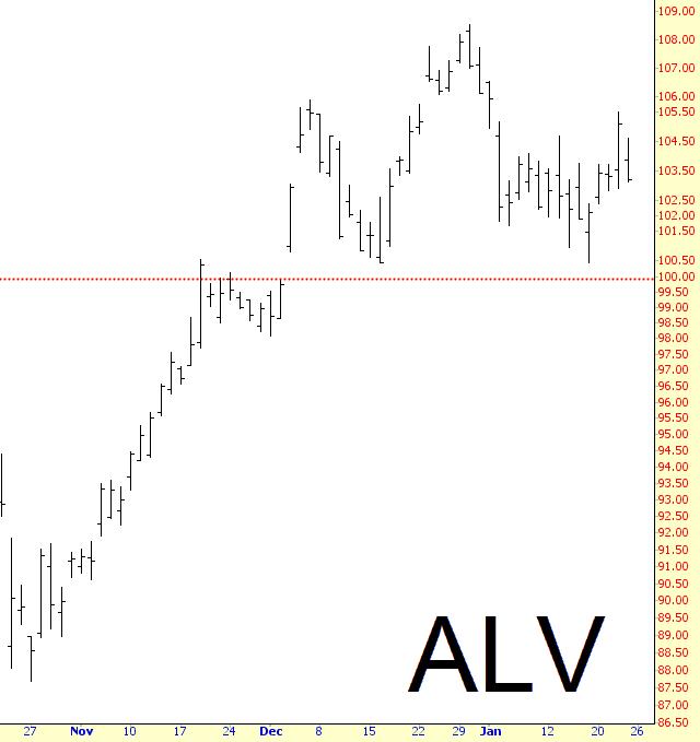 0124-ALV