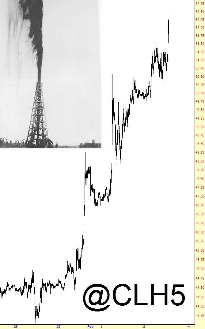 0203-crude