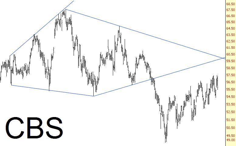 0205-cbs