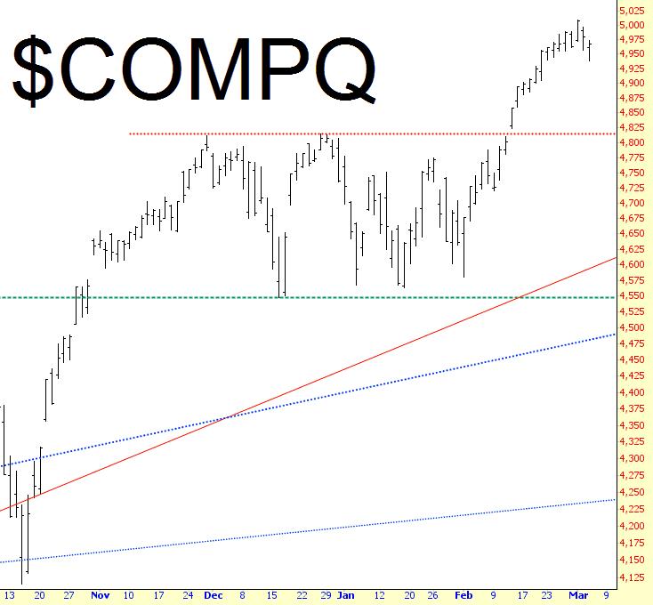 0304-compq