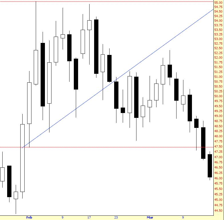 0313-crude