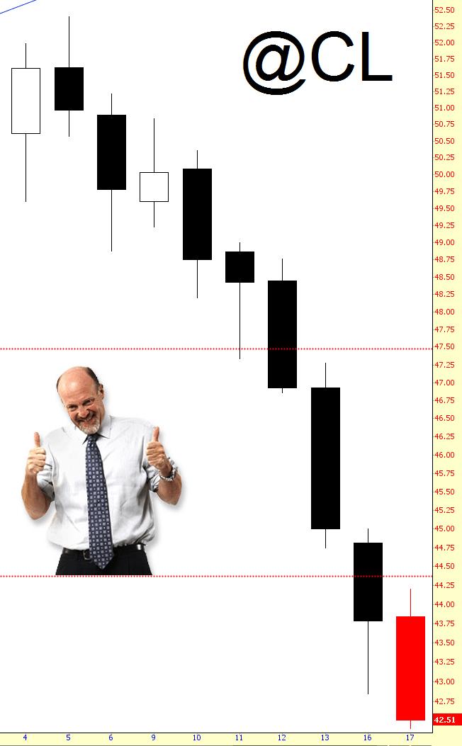 0317-crude
