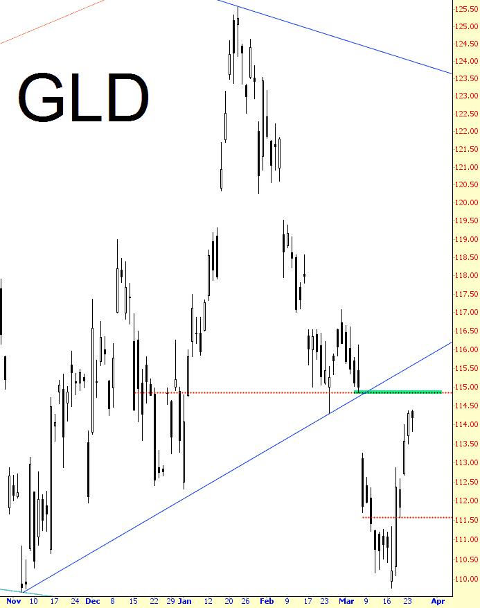 0324-GLD