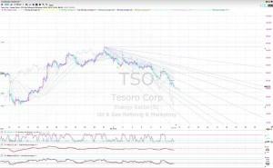 TSO 031015_INVERSE