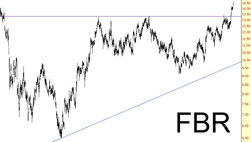 0409-fbr