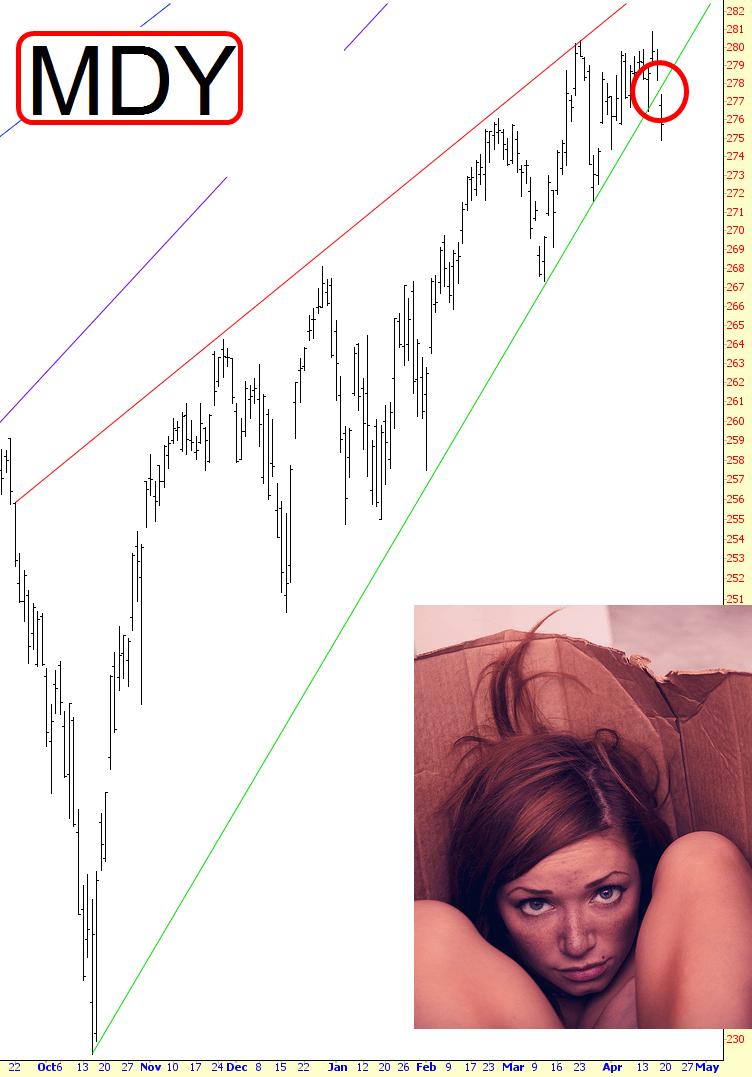 0417-mdy