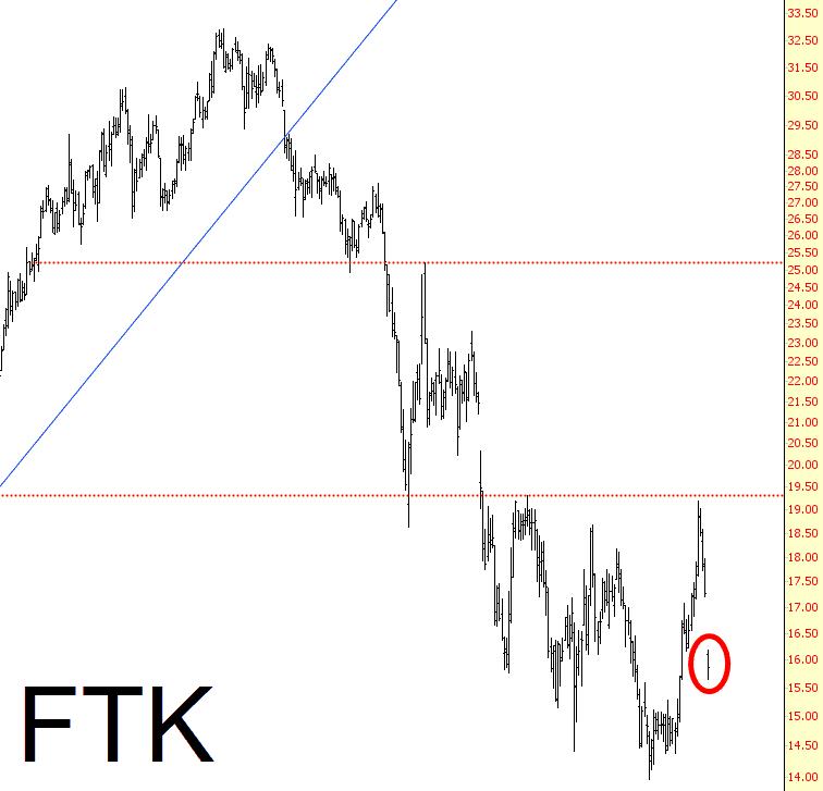 0421-FTK