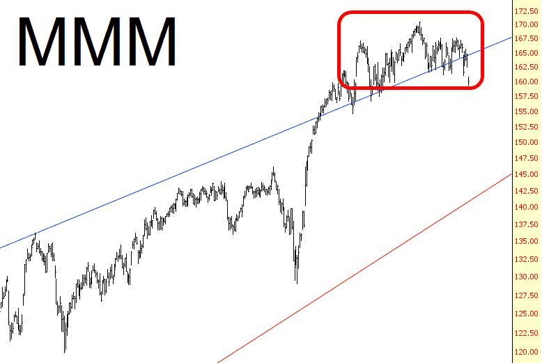 0423-MMM