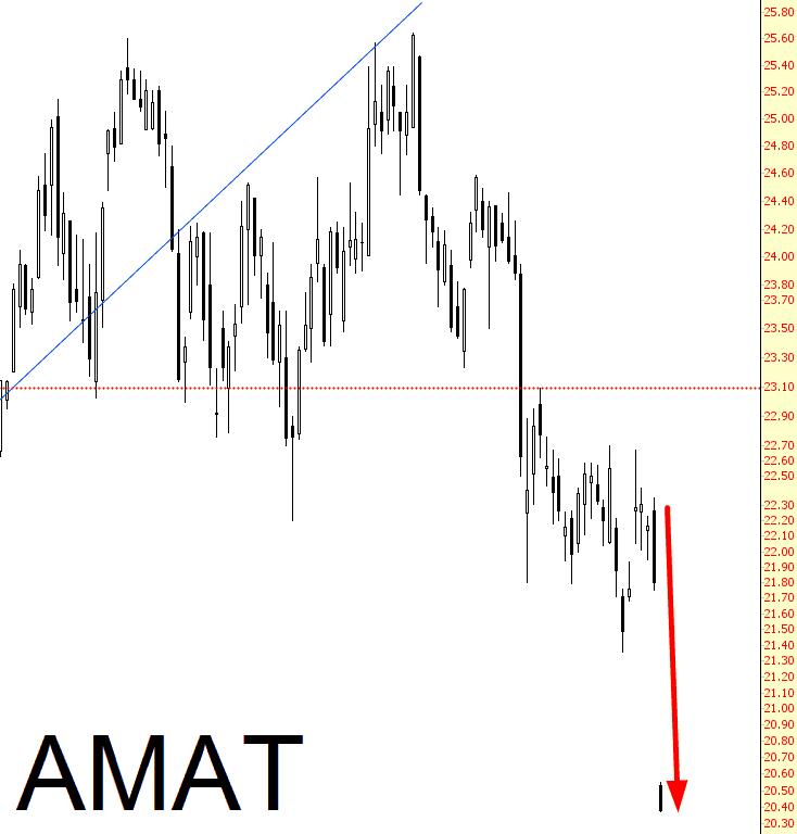 0427-amat