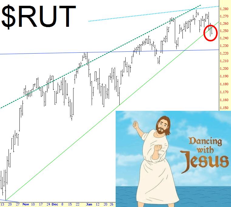 0429-rut