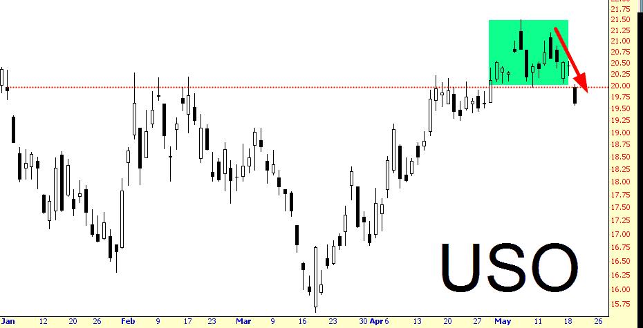 0519-OIL