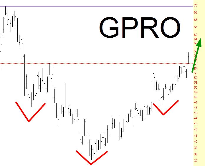 0528-gpro