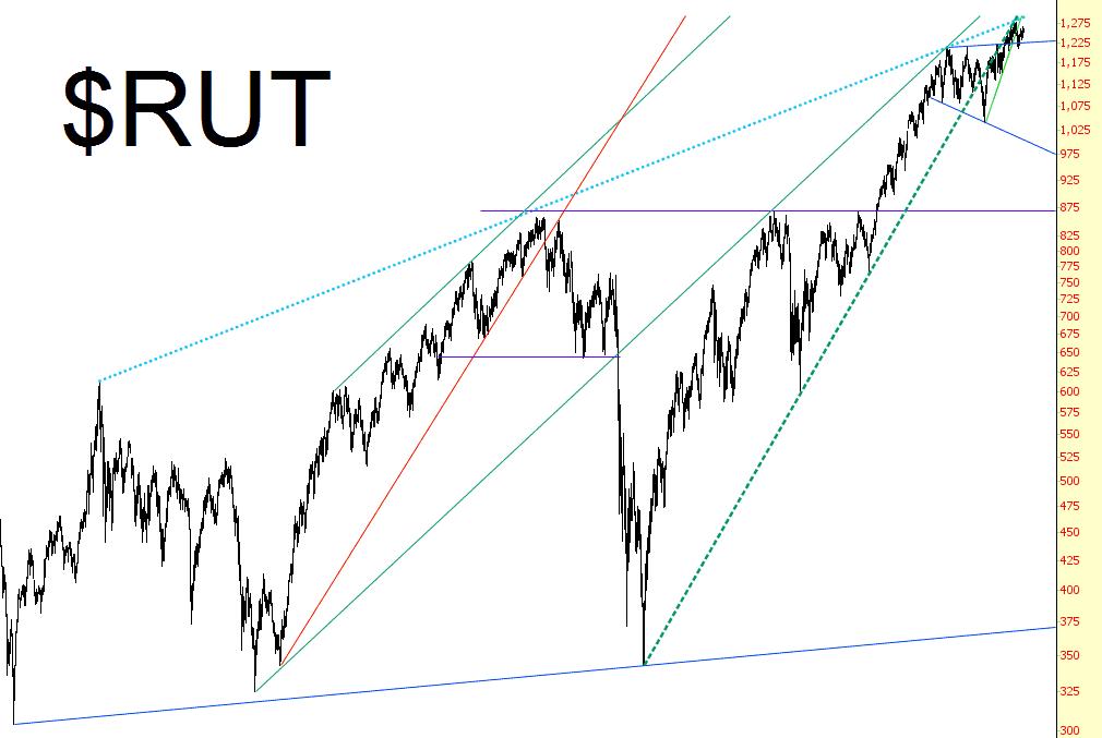 0608-rut