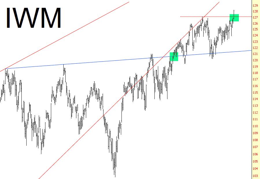 0617-IWM