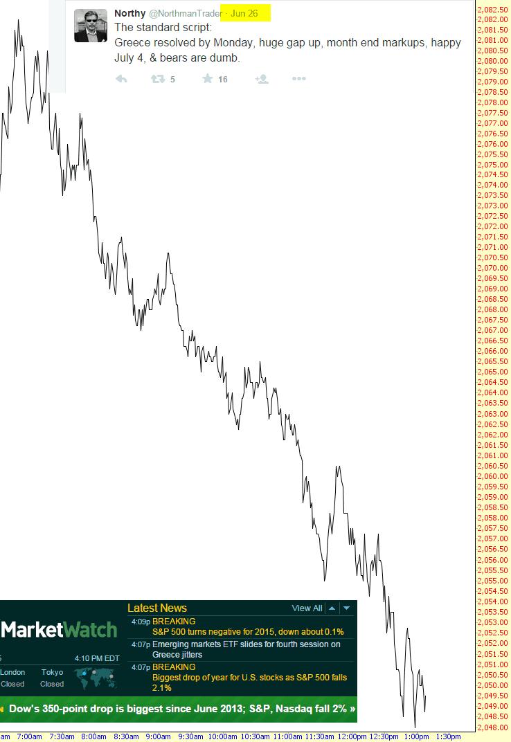 0629-marketsummary