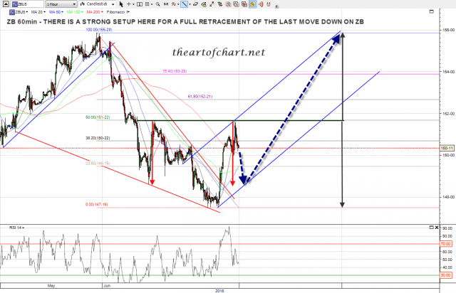 150614 ZB 60min IHS Projection