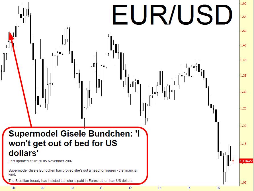 0706-EURO