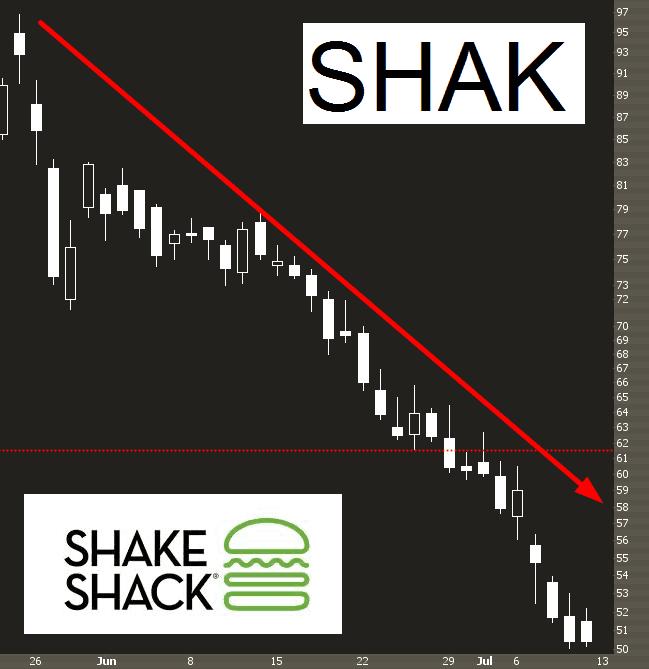 0711-SHAK