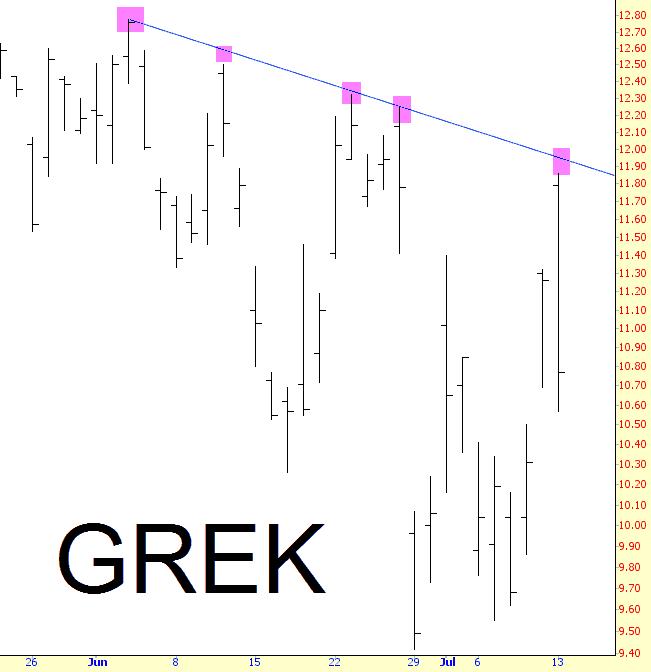 0713-GREK