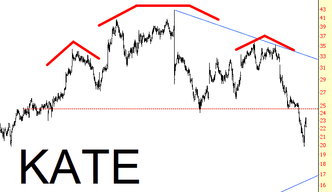 0714-KATE