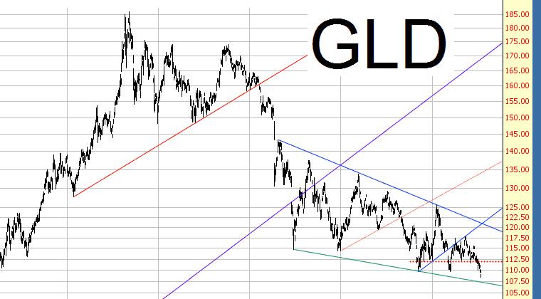 0717-GLD