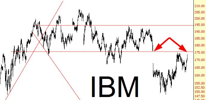 0721-BM