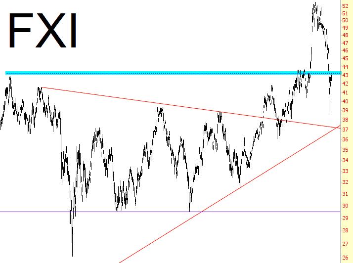0721-FXI