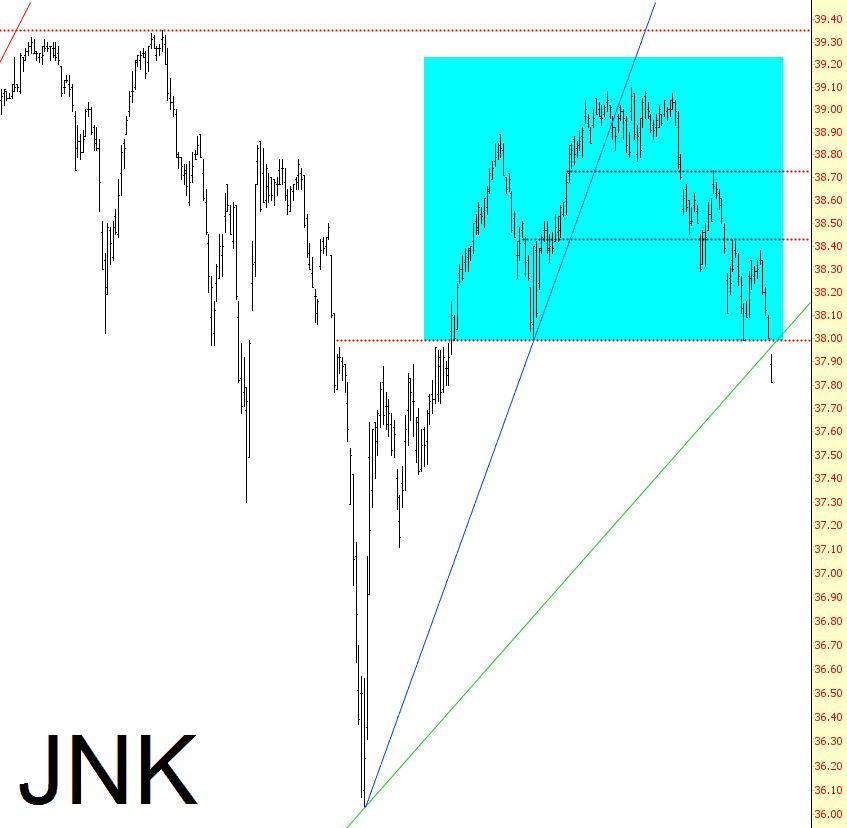 0722-jnk