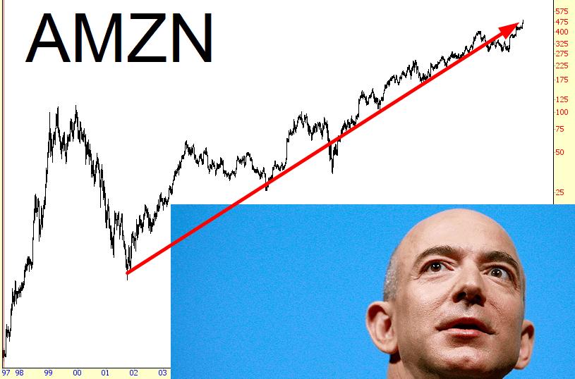 0723-AMZN