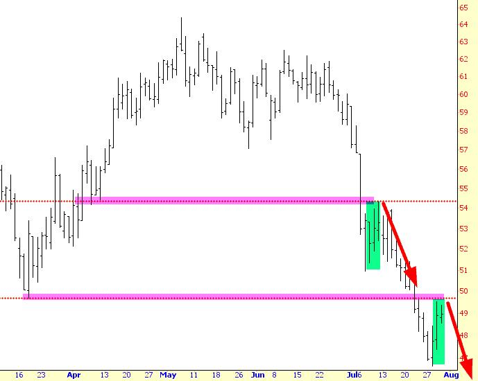 0730-crude
