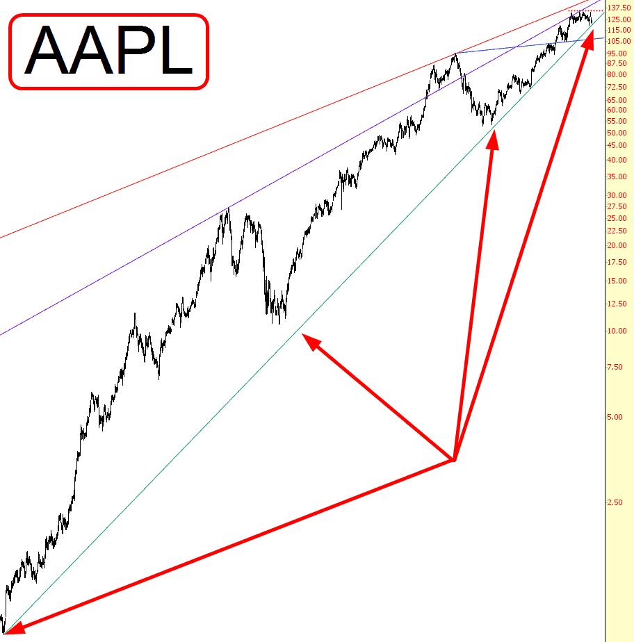 0731-aapl